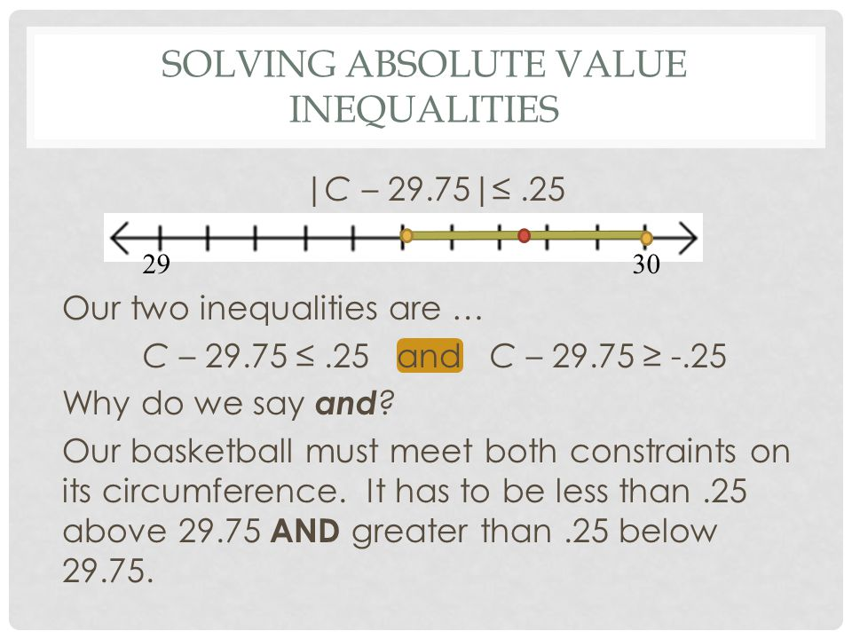 Absolute Value Number Line Worksheets for all | Download and Share ...