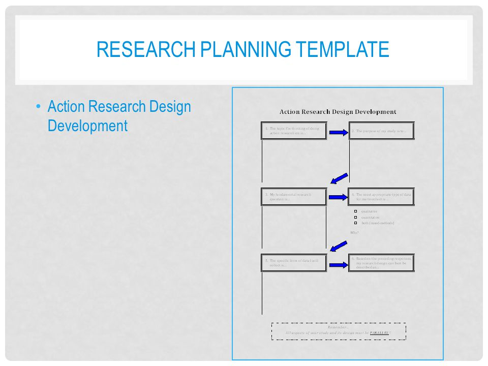 Research planning template