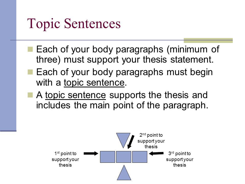 body thesis statement Whether you're writing an argumentative, informative, or a comparative paper, we have some tips for you on how to write a strong thesis statement.