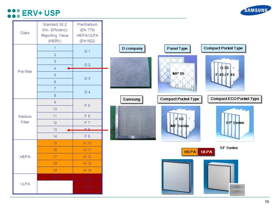 ERV+ USP Class Standard 52.2 Min. Efficiency Reporting Value (MERV)