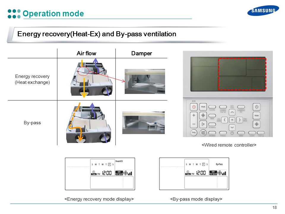 Operation mode Energy recovery(Heat-Ex) and By-pass ventilation