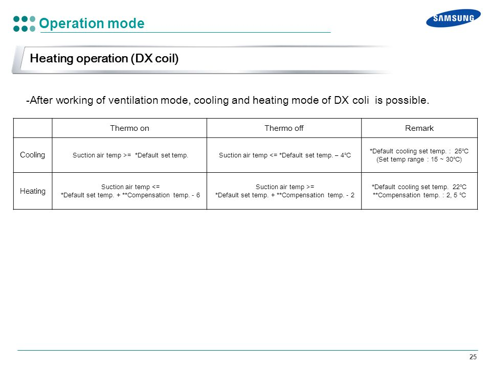 Operation mode Heating operation (DX coil)