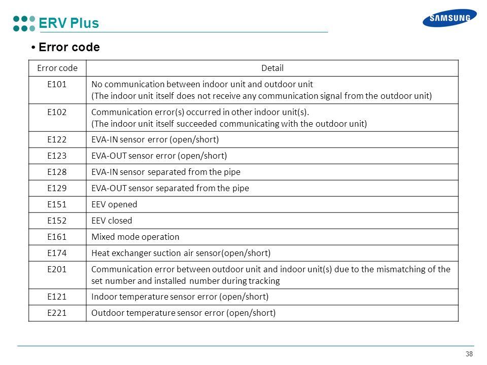 ERV Plus • Error code Error code Detail E101