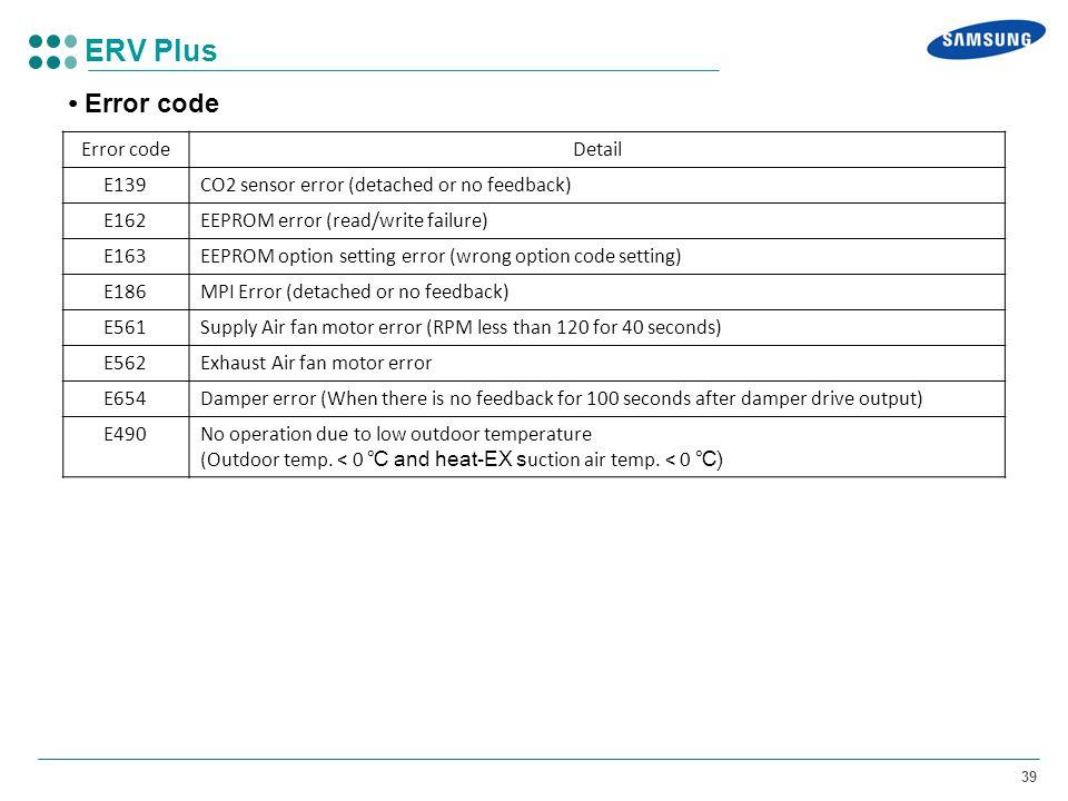 ERV Plus • Error code Error code Detail E139