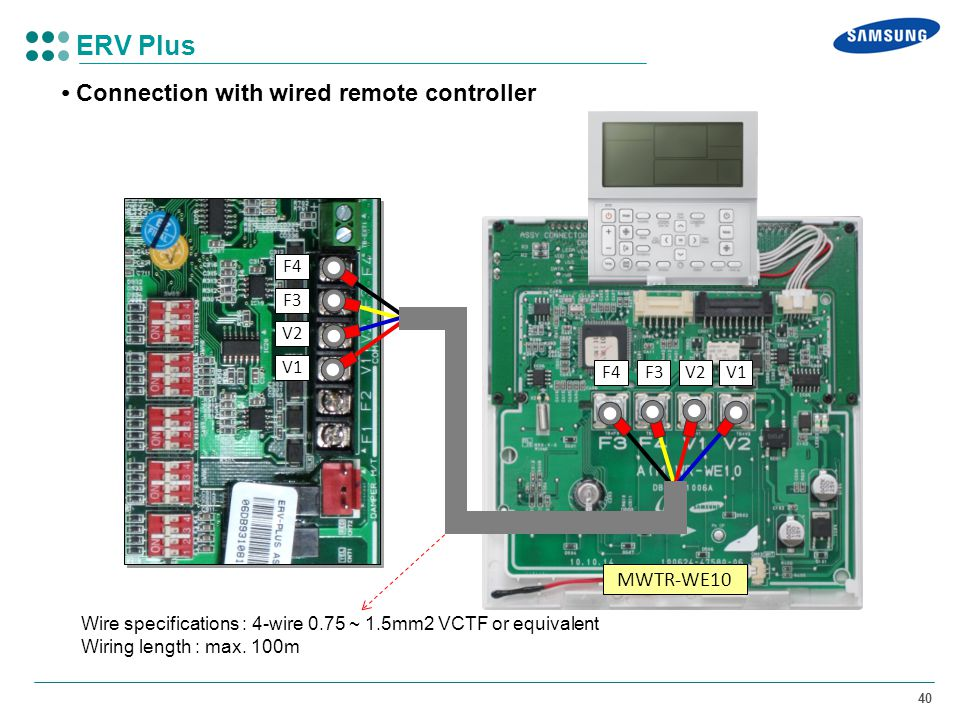 ERV Plus • Connection with wired remote controller MWTR-WE10 F4 F3 V2