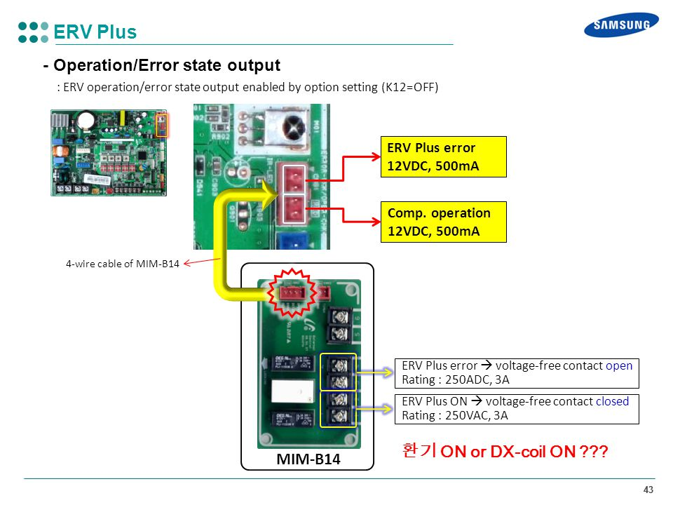 ERV Plus - Operation/Error state output 환기 ON or DX-coil ON