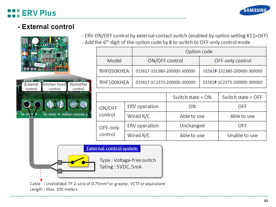 ERV Plus - External control
