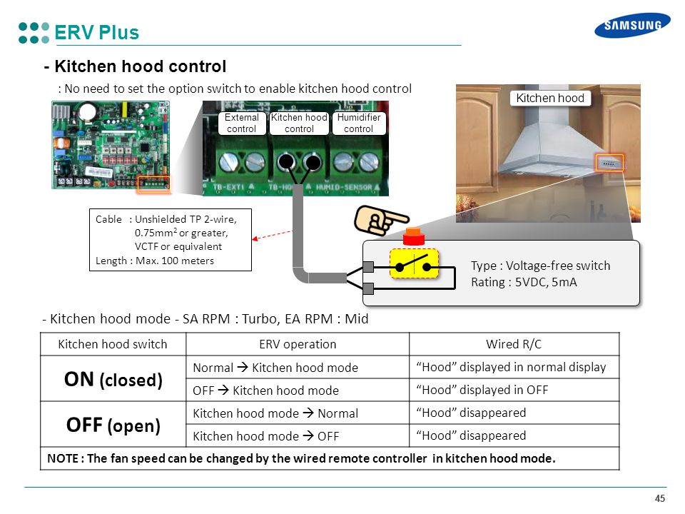 ON (closed) OFF (open) ERV Plus - Kitchen hood control