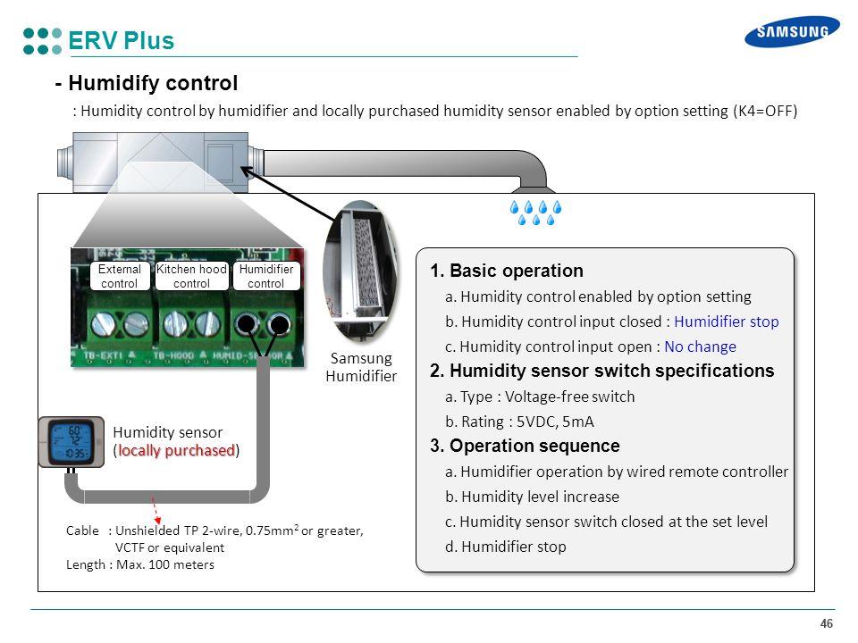 ERV Plus - Humidify control 1. Basic operation