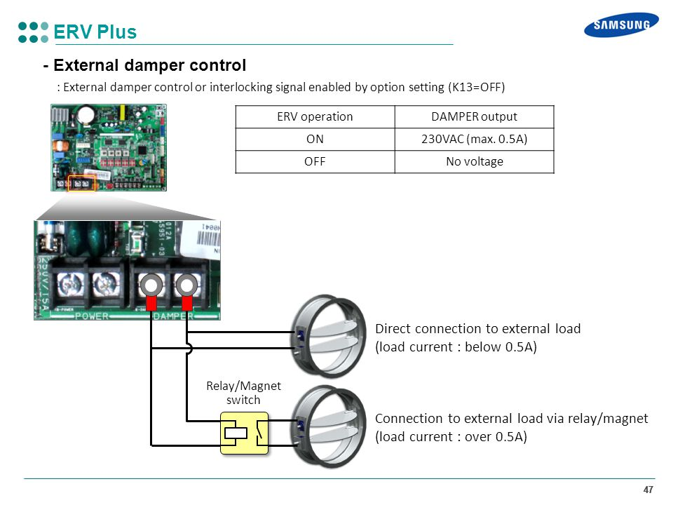 ERV Plus - External damper control Direct connection to external load