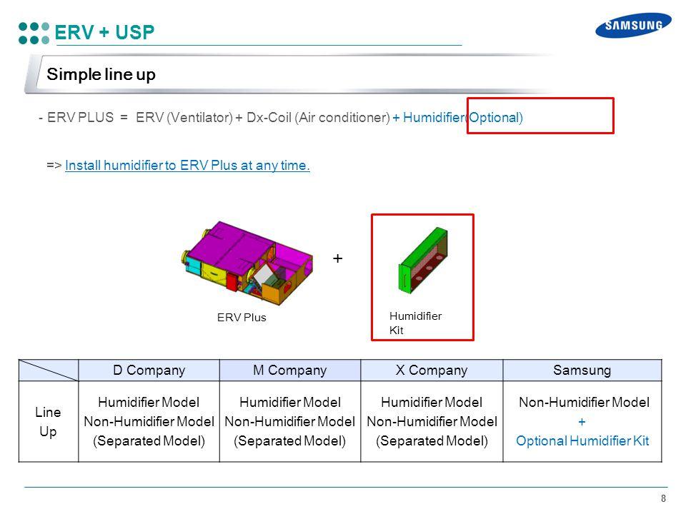 Optional Humidifier Kit