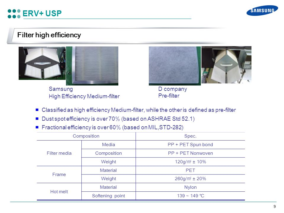 ERV+ USP Filter high efficiency Samsung D company