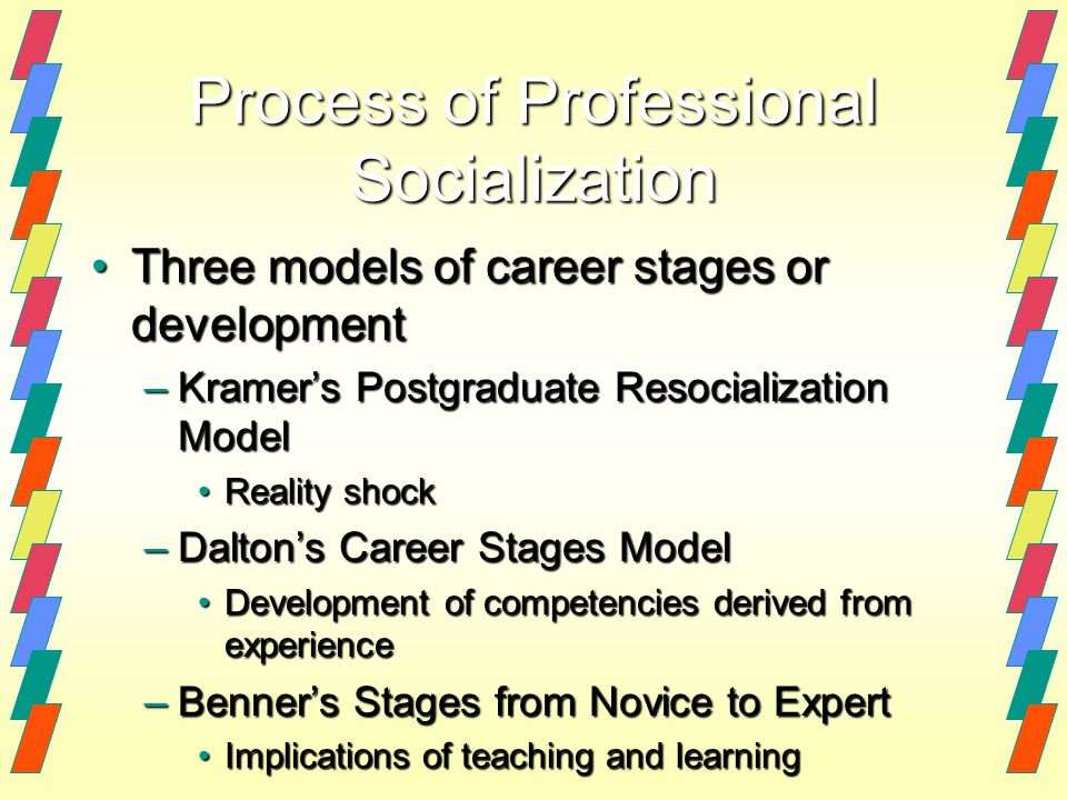 kramer s postgraduate socialization model Staffing in nursing management  occurs as a result of conflict between a new graduate nurse's expectations of the  nurse's socialization to the.