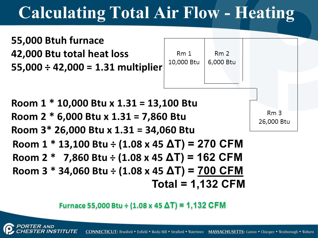 Calculating Total Air Flow - Heating