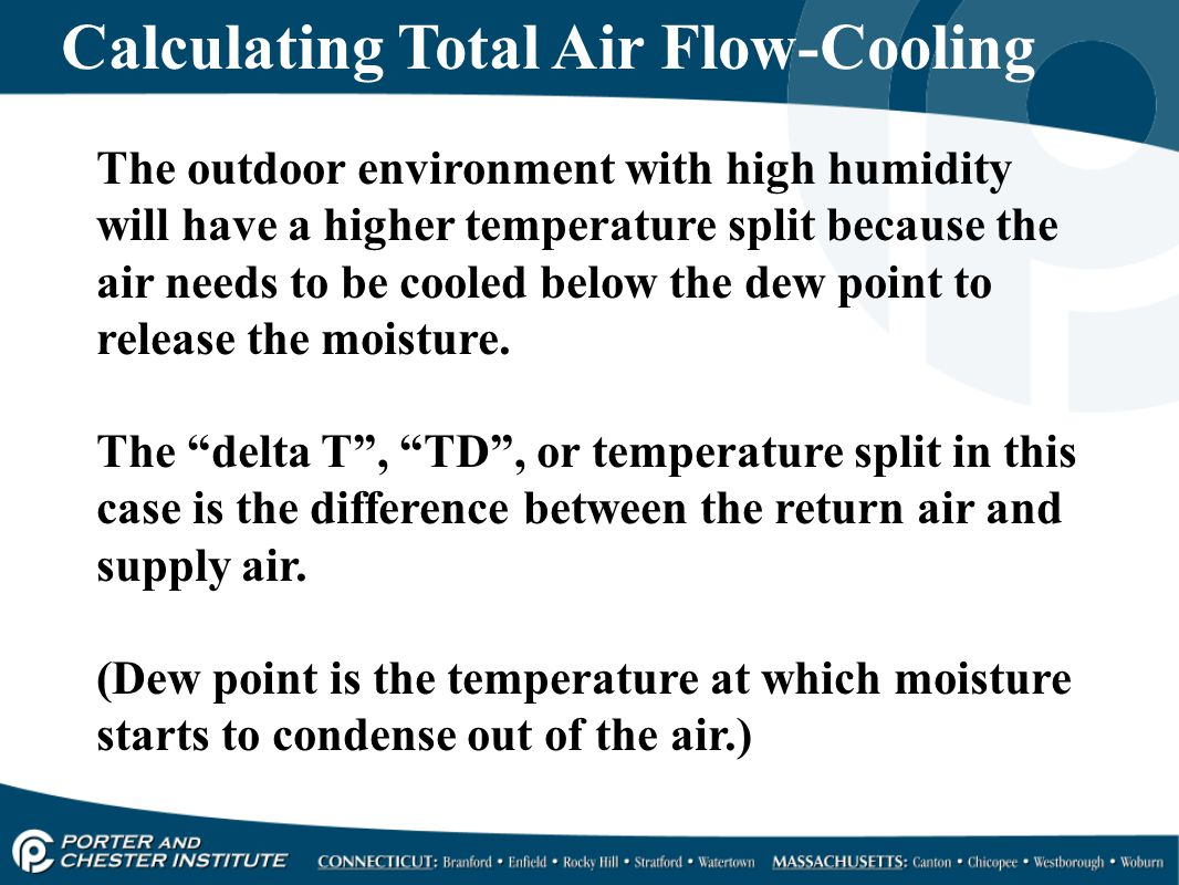Calculating Total Air Flow-Cooling