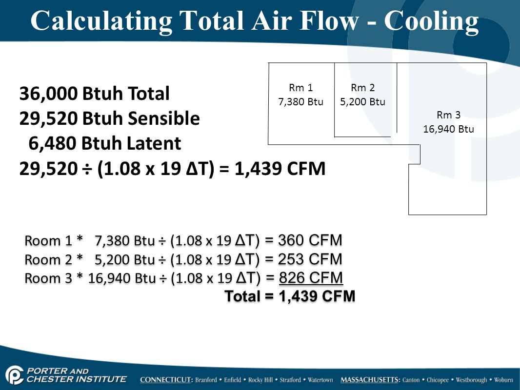 Calculating Total Air Flow - Cooling