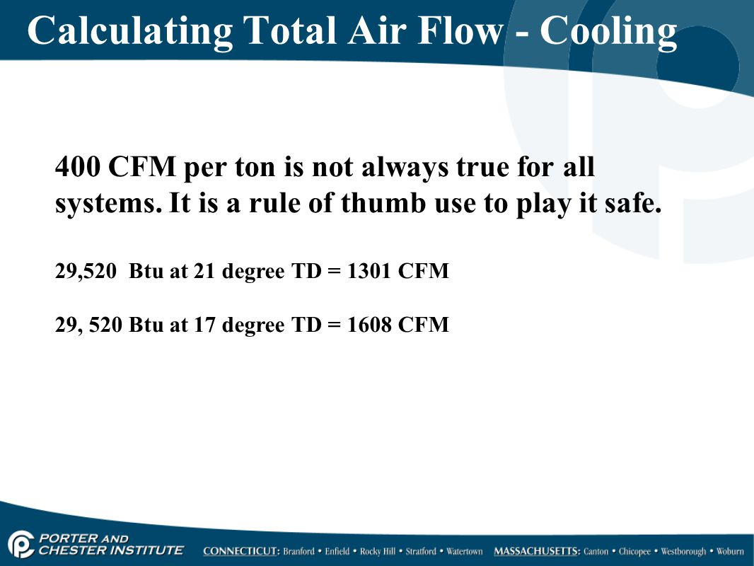 Btu cfm rule of thumb