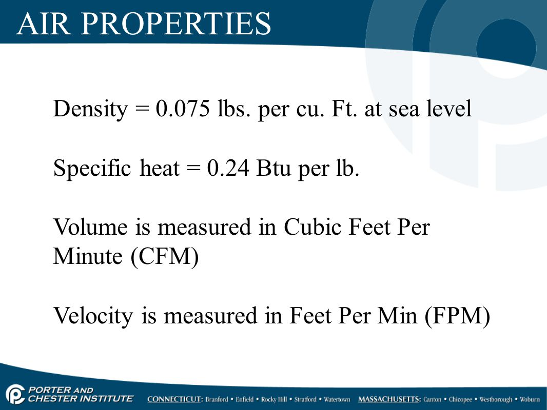 AIR PROPERTIES Density = lbs. per cu. Ft. at sea level