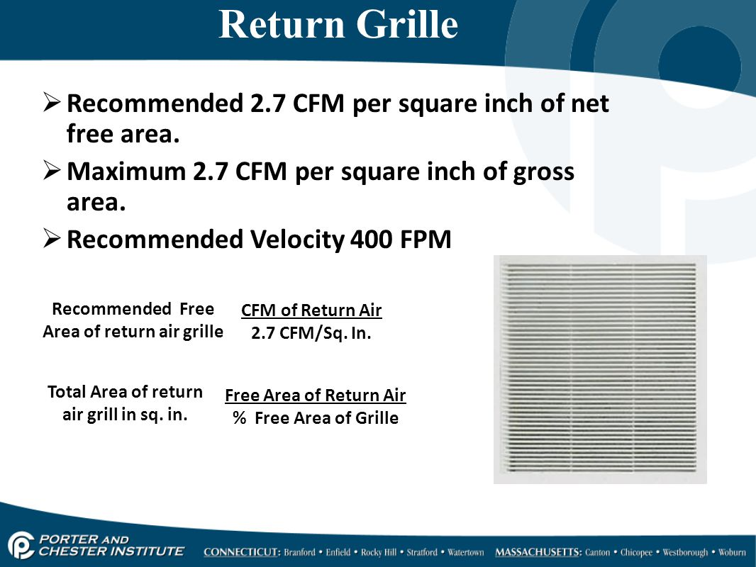 Return Grille Recommended 2.7 CFM per square inch of net free area.