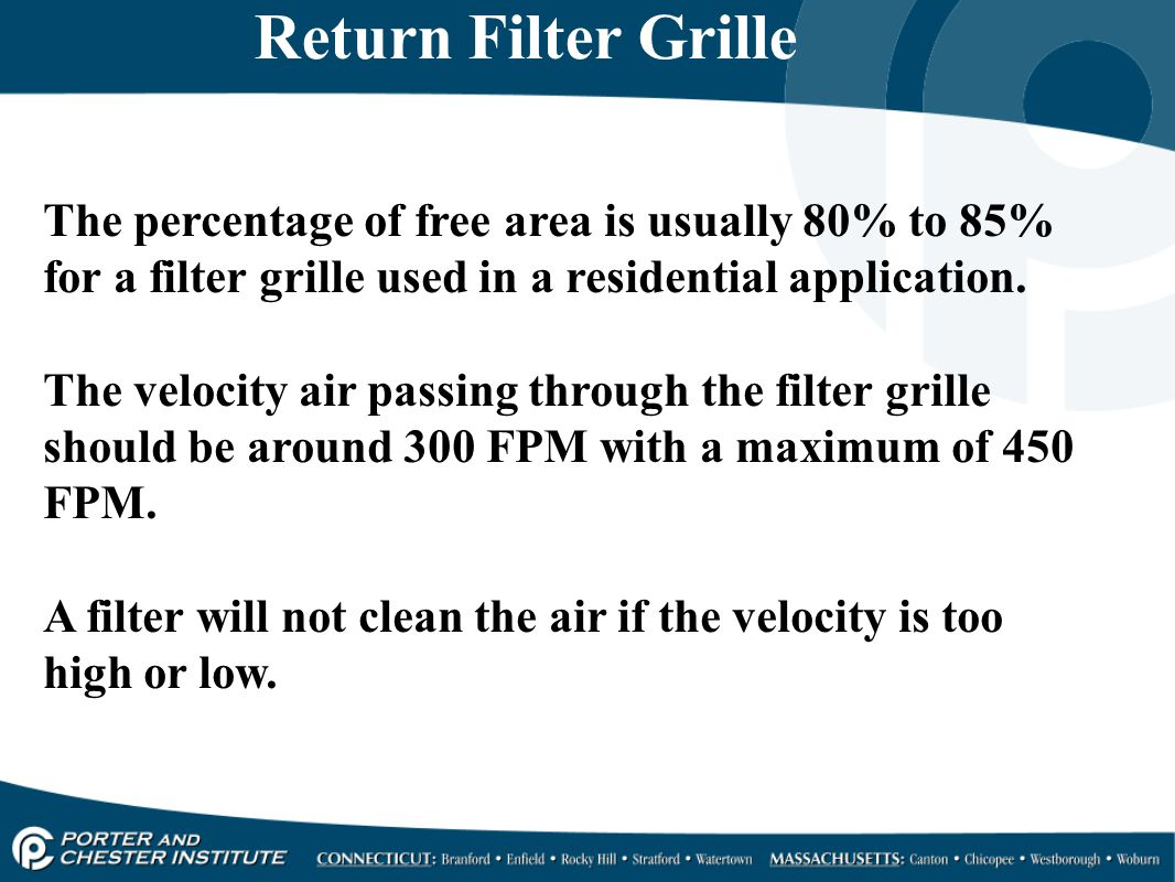 Return Filter Grille The percentage of free area is usually 80% to 85% for a filter grille used in a residential application.