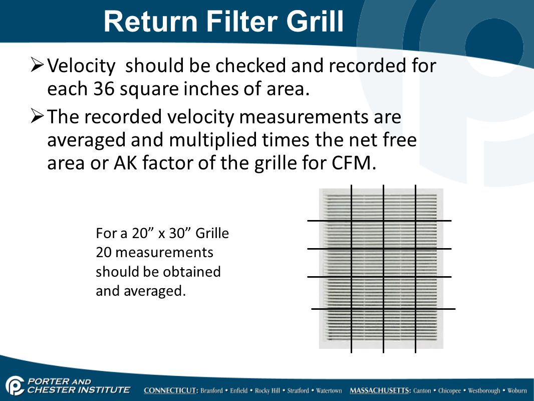 Return Filter Grill Velocity should be checked and recorded for each 36 square inches of area.