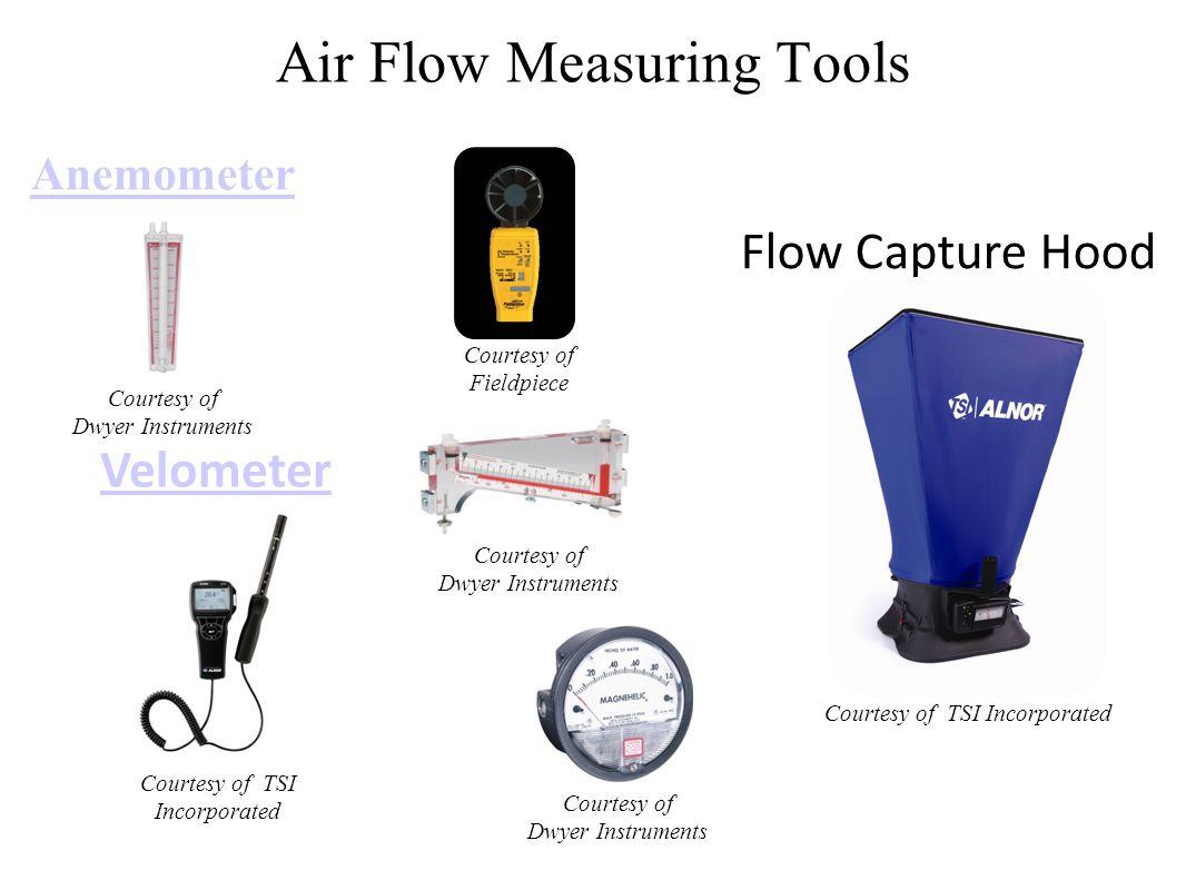 Flow Measuring Instruments : Airflow properties measurement ppt video online download