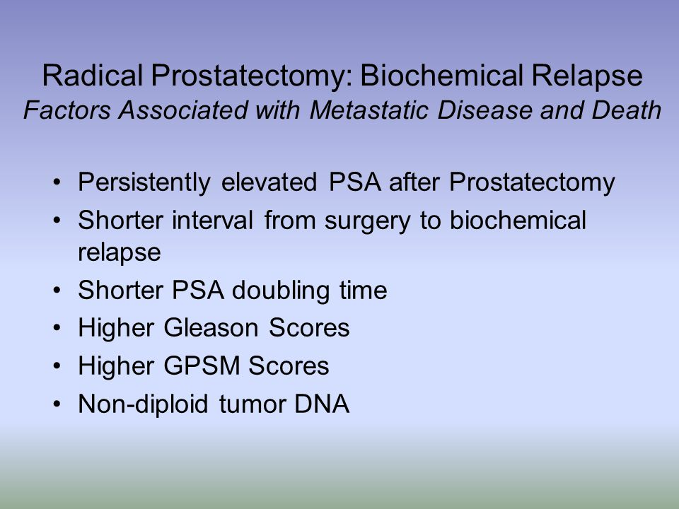 Radical Prostatectomy: Biochemical Relapse Factors Associated with Metastatic Disease and Death