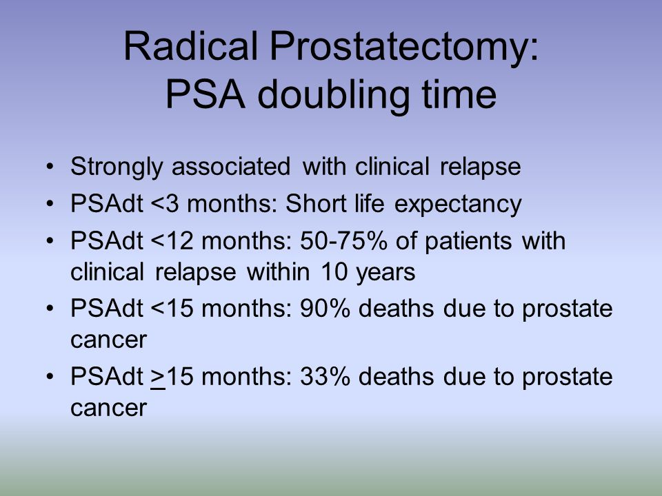 Radical Prostatectomy: PSA doubling time