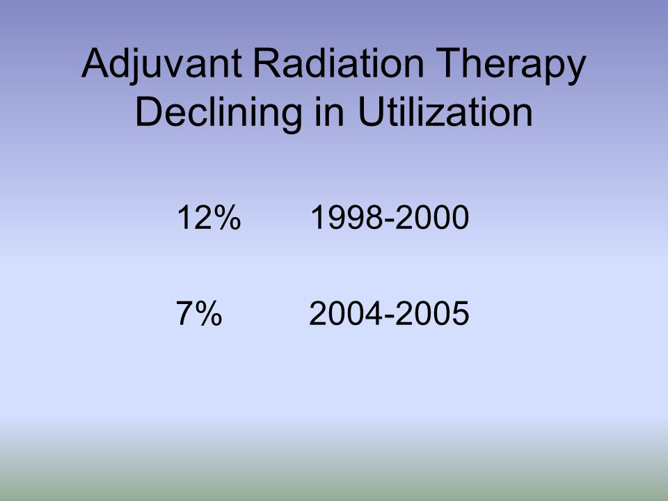 Adjuvant Radiation Therapy Declining in Utilization
