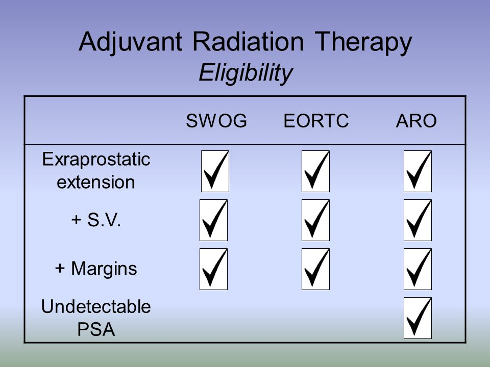 Adjuvant Radiation Therapy Eligibility