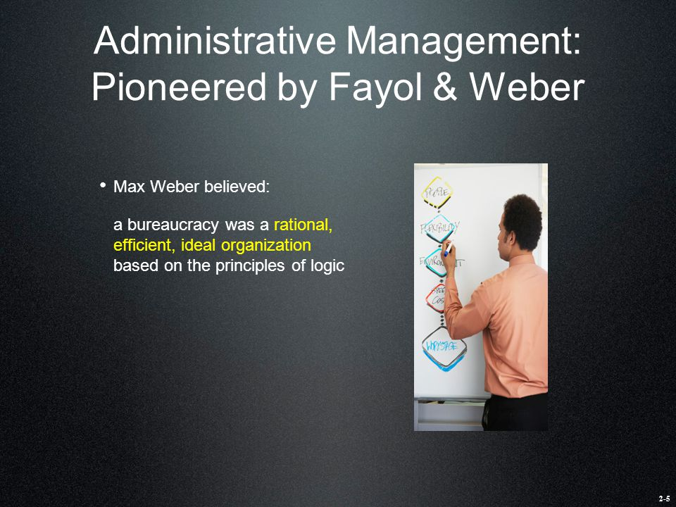 Administrative Management: Pioneered by Fayol & Weber