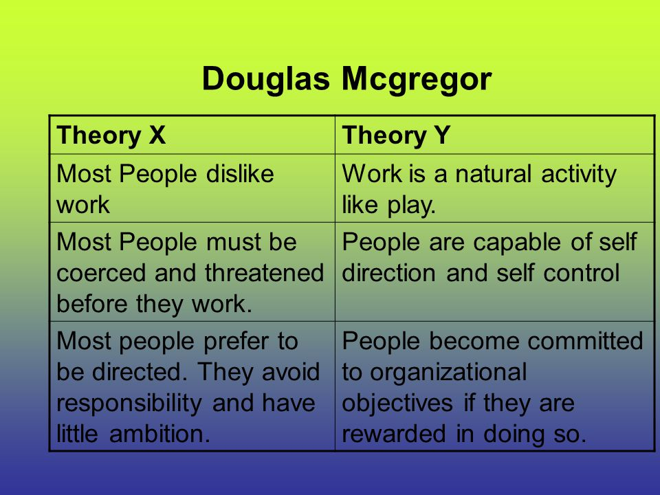 Douglas Mcgregor Theory X Theory Y Most People dislike work