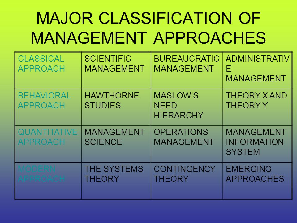 MAJOR CLASSIFICATION OF MANAGEMENT APPROACHES