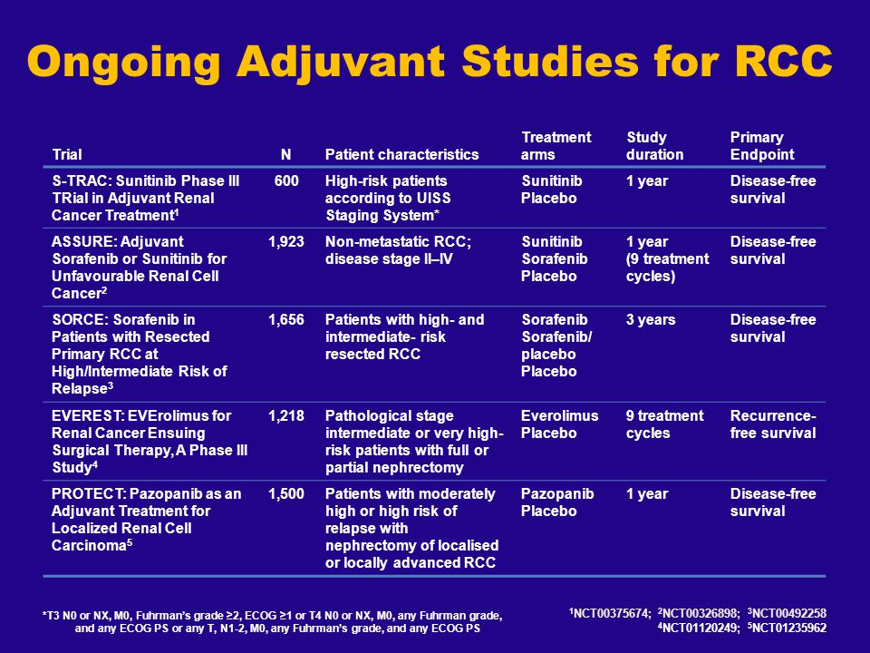 Adjuvant And Neoadjuvant Approaches In Rcc Ppt Video
