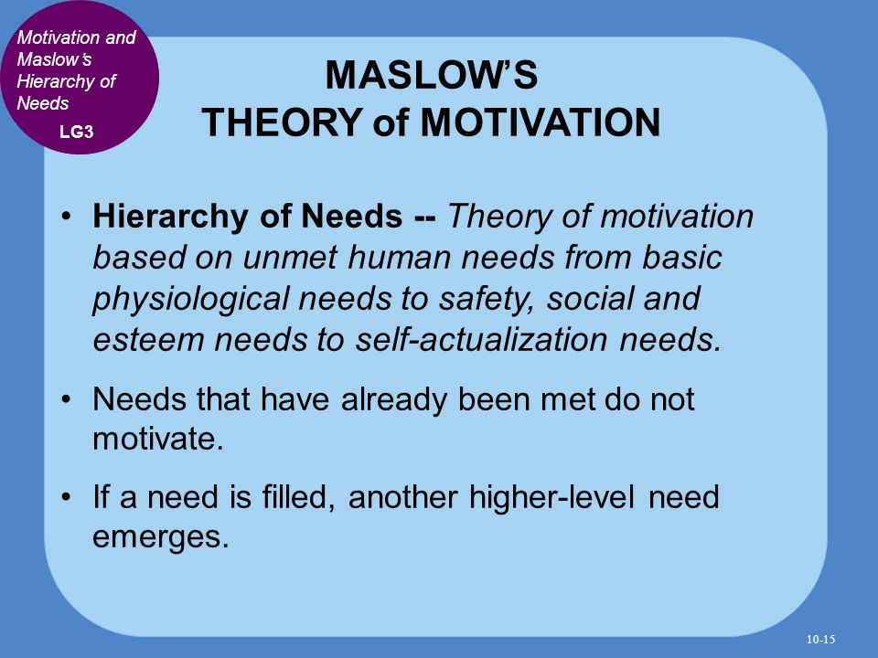 maslow s theory Maslow created a theory of self-actualization, and it is the topic of this discussion  according to maslow, self-actualization is a process by which.
