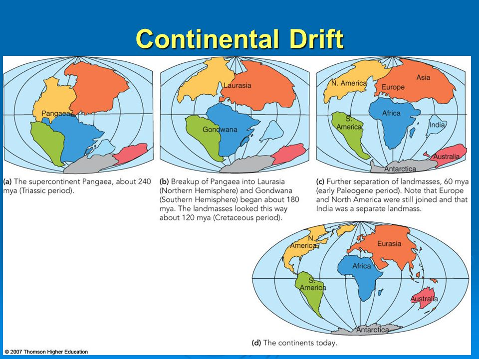 an introduction to the principle of a continental drift The powerpoint ppt presentation: chapter 1 an introduction to geology is the property of its rightful owner do you have powerpoint slides to share if so, share your ppt presentation slides online with powershowcom.