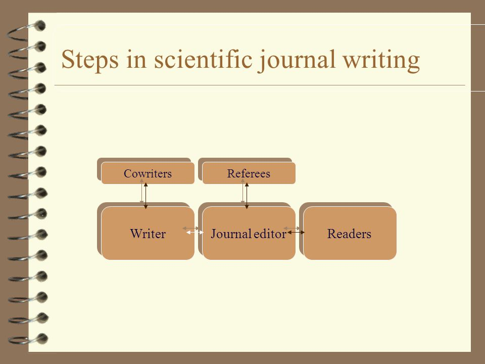 how to find a paper to present for journal club