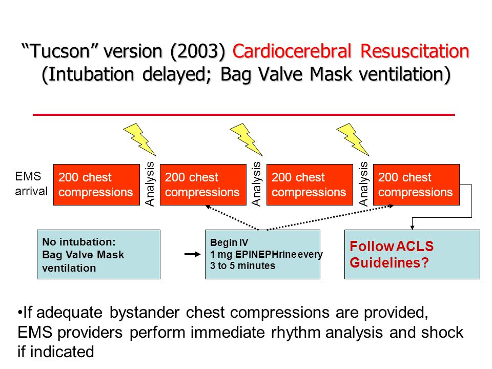 resuscitation guidelines in australia are provided by