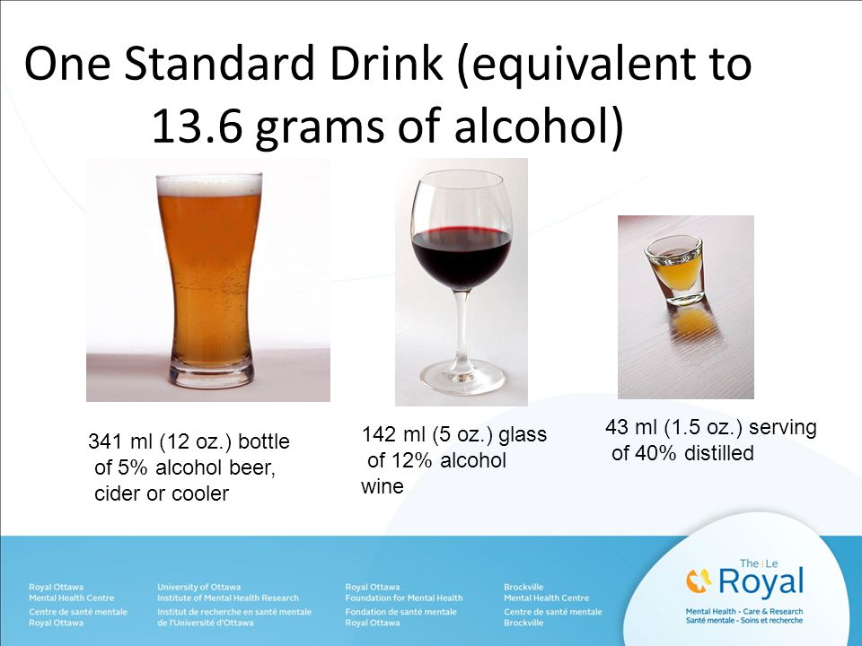 How Many Grams In One Standard Drink