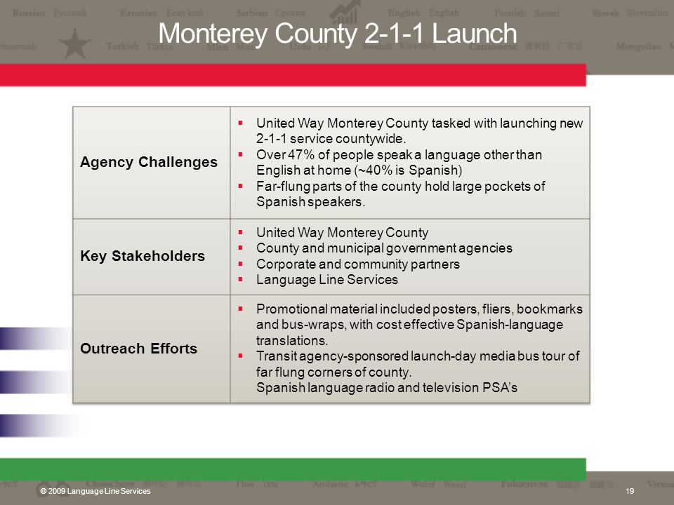 Monterey County 2-1-1 Launch