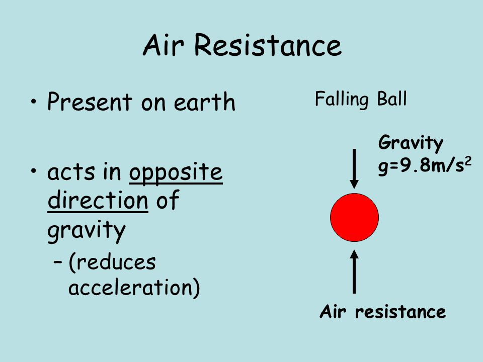 Air Resistance Present on earth acts in opposite direction of gravity