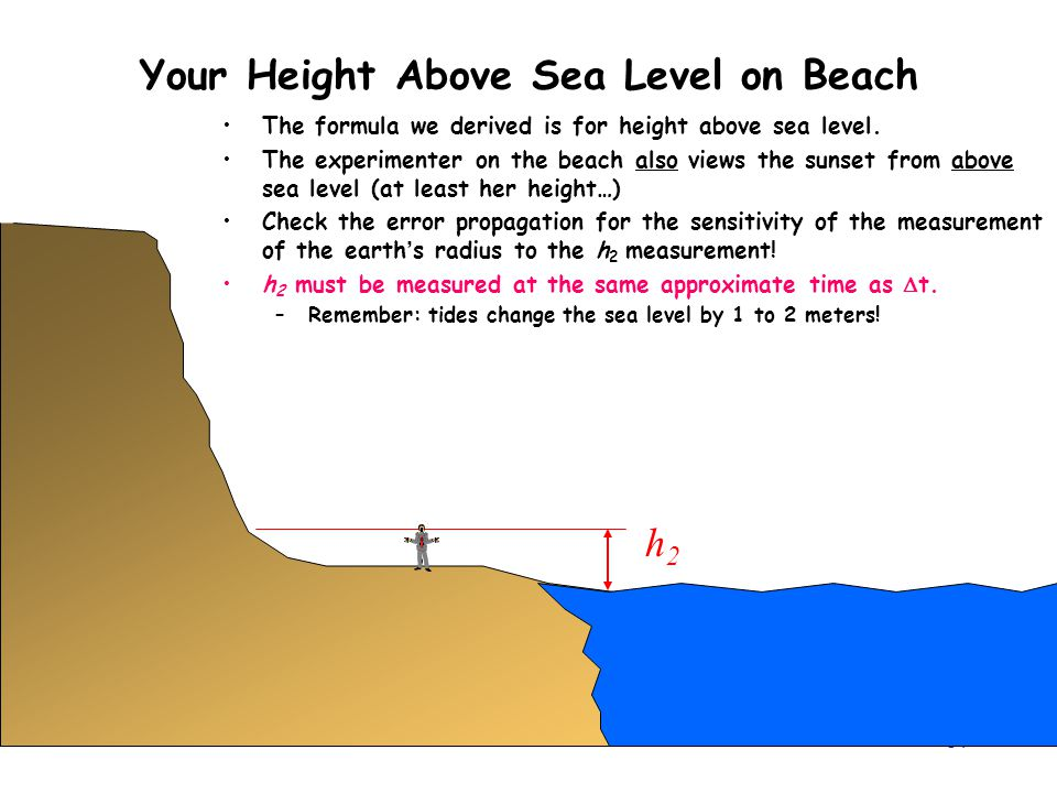 St PreLab Quiz Nd PreLab Quiz Rd PreLab Quiz Th PreLab - Above sea level calculator