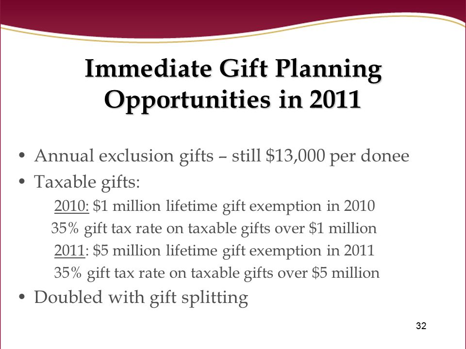 Wedding Gift Tax: The Federal Estate Tax Is Back