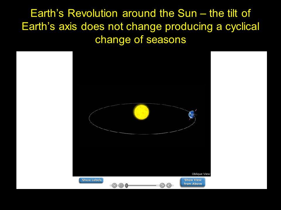internet revolution the transformation of the world Chapter 17 the transformation of the west scientific revolution enlightenment the commercial revolution 1 new world economy.