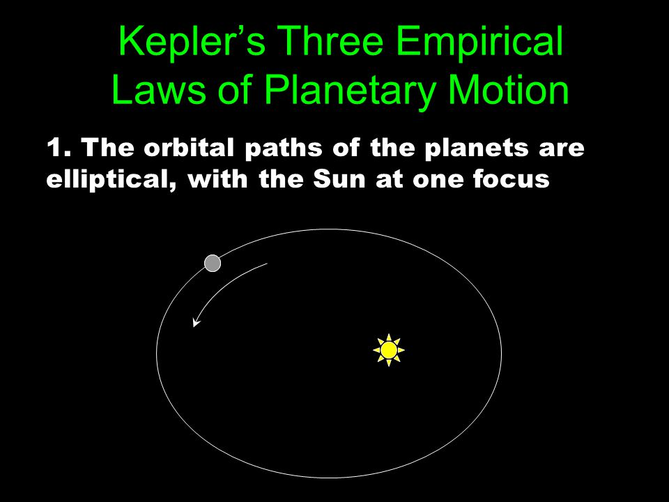 Earth's Rotation and Revolution - ppt video online download