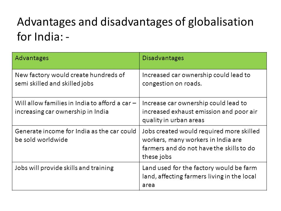 live in relationship advantage and disadvantage of globalization
