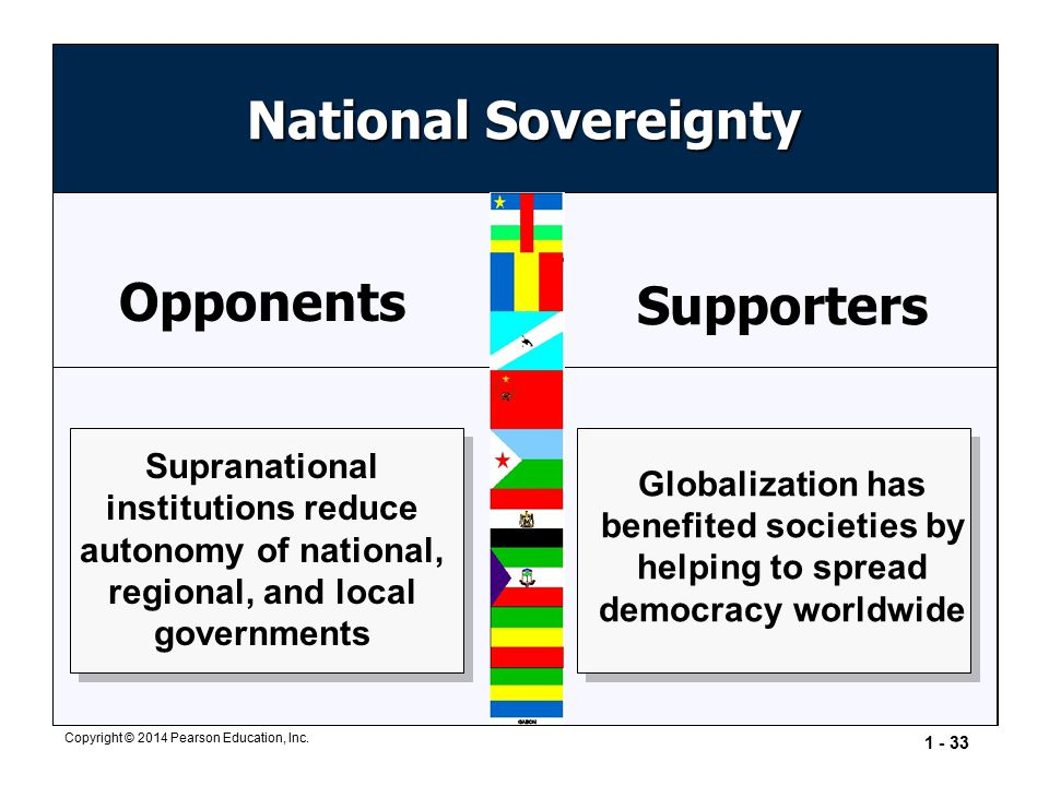 globalization and threat to national sovereignty View this essay on sovereignty and globalization what are the essential elements of an effective strategy to address proliferation.