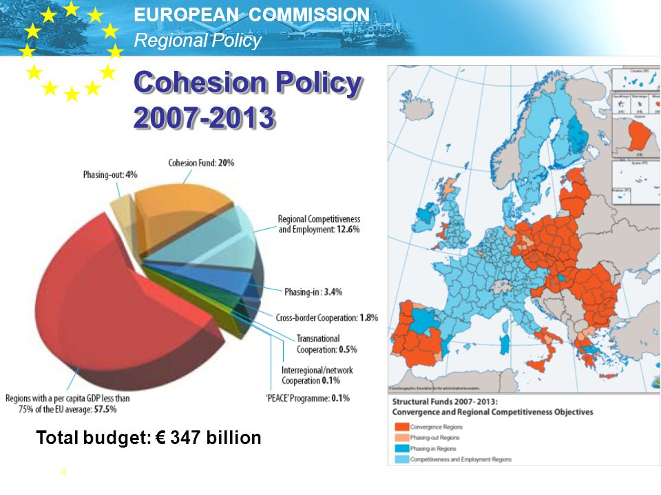 Cohesion Policy Total budget: € 347 billion