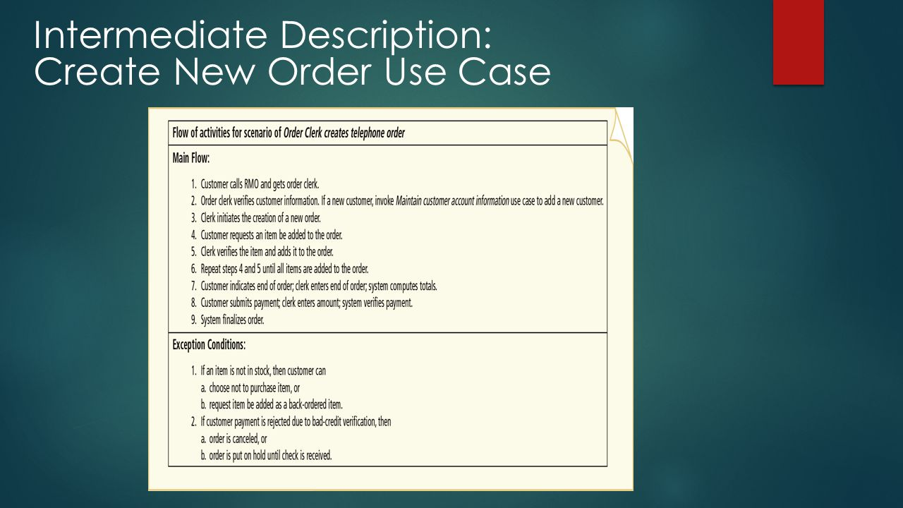 Intermediate Description: Create New Order Use Case