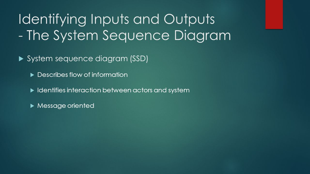 Identifying Inputs and Outputs - The System Sequence Diagram